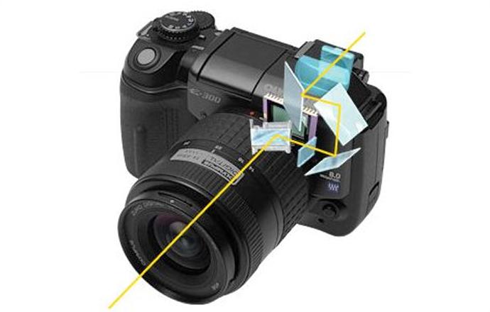 Как почистить видоискатель и зеркало зеркального фотоаппарата